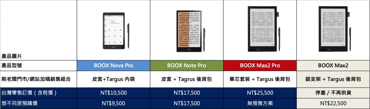 想不同國際代理 Boox 文石全系列電子閱讀器通過 NCC 認證,即日起現貨供應