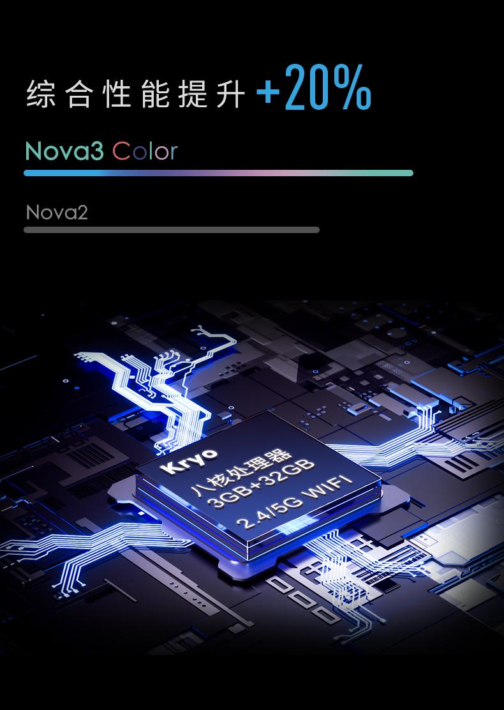Boox Nova3 Color 效能